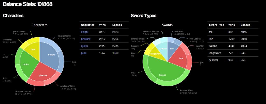 bsym_stats_10-14-2013